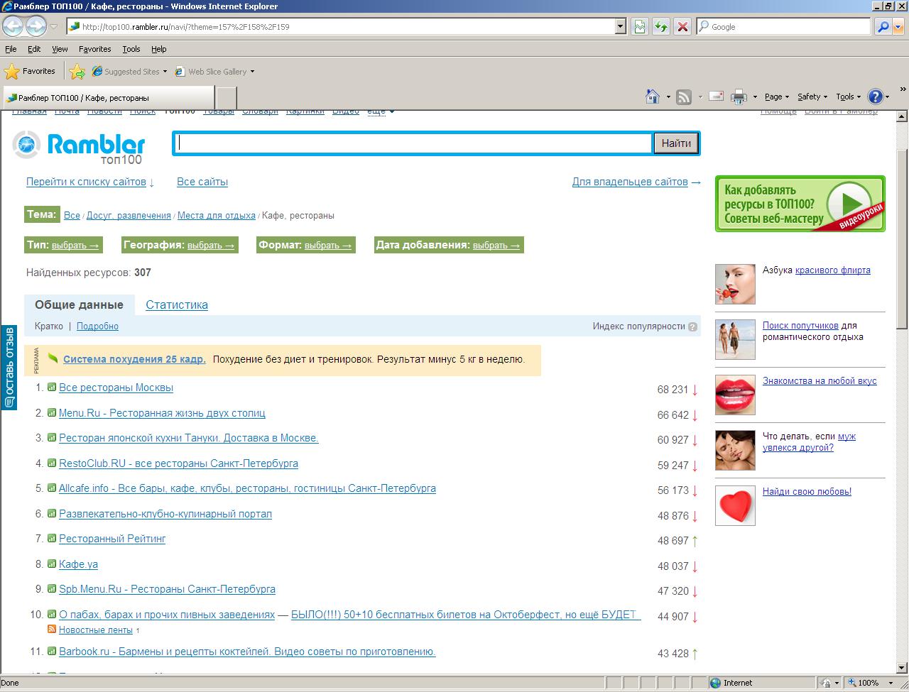 BeerPlace.com.ua - в рейтинге Rambler TOP100